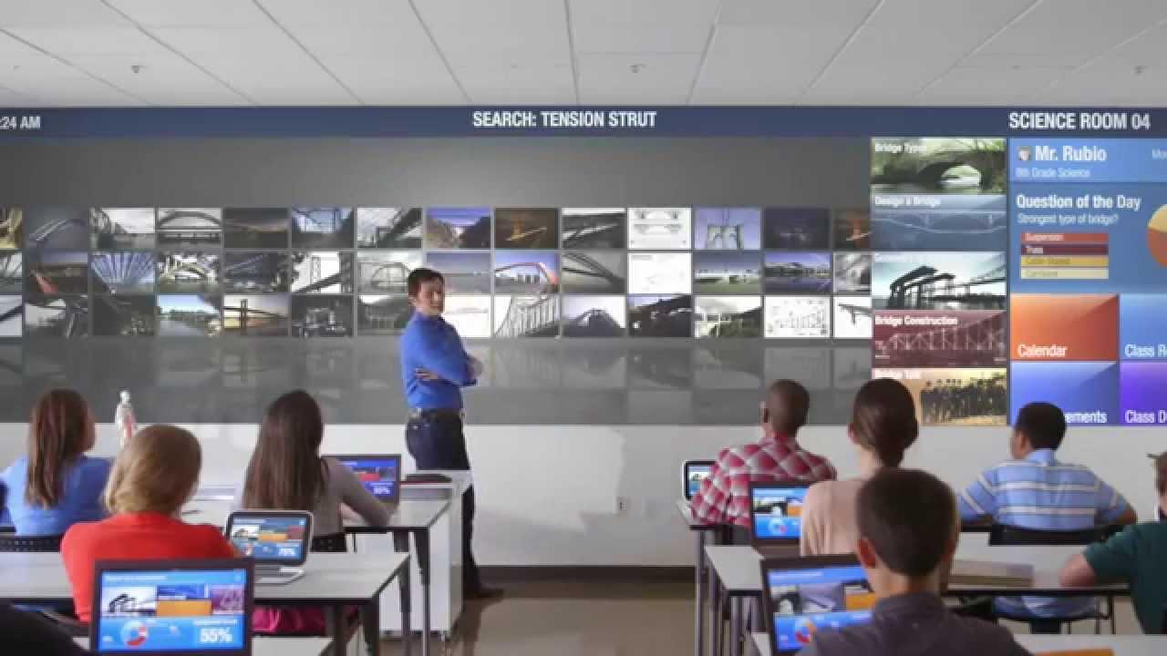 صور استخدام التكنولوجيا الحديثة في التدريس , مفاهيم مهمة لاستخدام التكنولوجيا لاغراض تعليمية