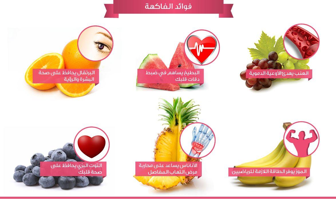 صورة فوائد الفواكه بالصور , انواع وفوائد الفاكهه