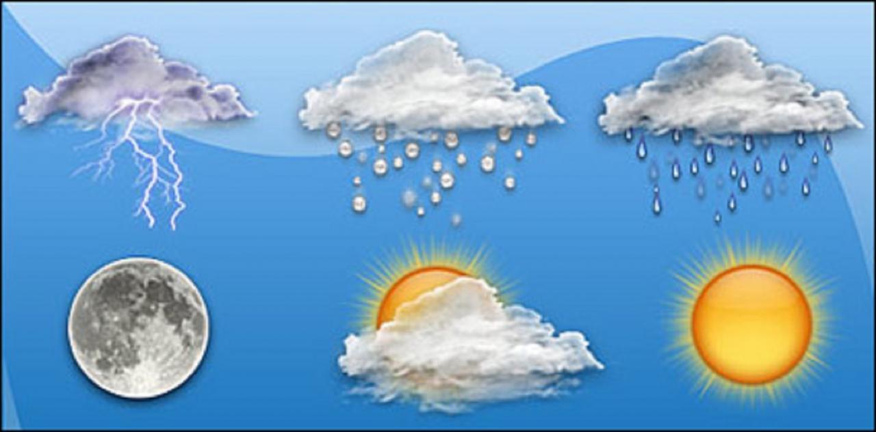 الطقس والمناخ