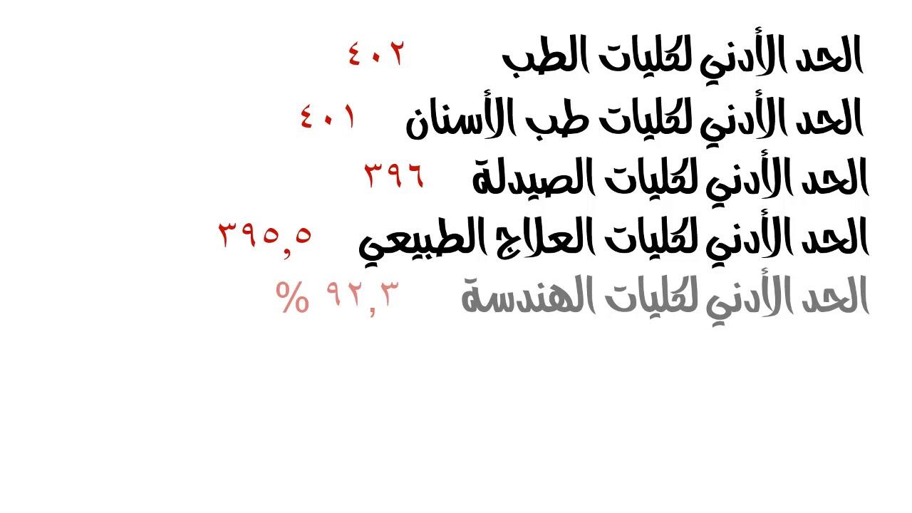 بالصور التنسيقات الثانويه العامه 2019 , الحد الادني لتنسيقات الثانويه العامه 2570 2