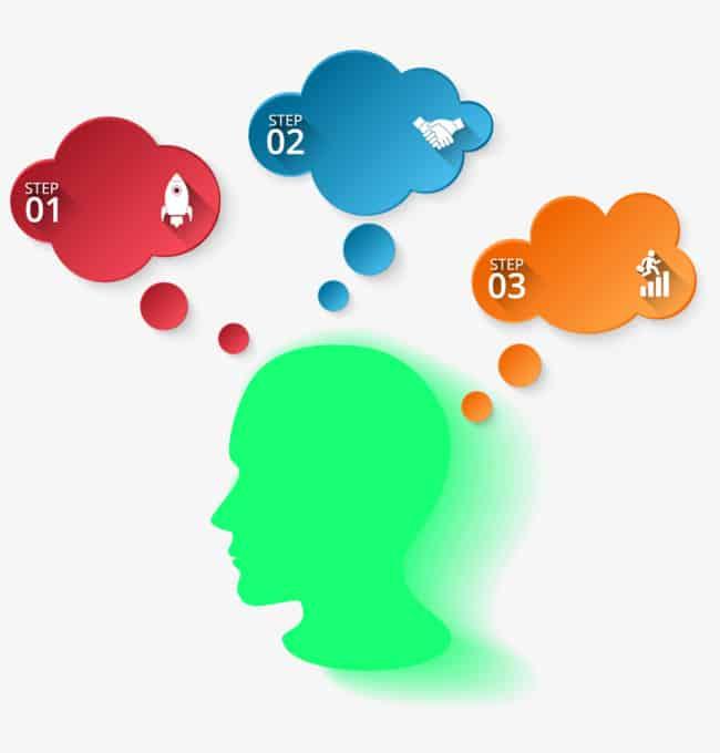 كتاب مهارات التفكير pdf