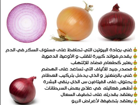 صورة فوائد البصل للجسم , تاثير البصل على الجسم