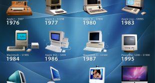 صور مراحل تطور الحاسوب بالصور , كيف كان شكل الحاسوب قديما