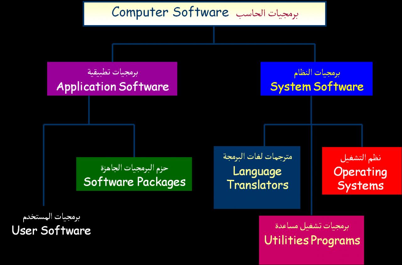 صورة مكونات الحاسوب بالصور , تعرف علي اهم مكونات الكومبيوتر
