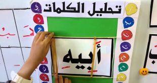 صورة افكار مجسمات عن اللغه العربيه , انشطه لتعليم اللغه العربية