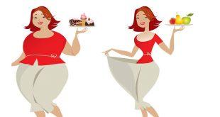 صورة رجيم قاسي لانقاص الوزن , كيف اخس بسرعه في اسبوع
