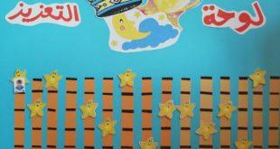 صورة لوحات تعزيز للاطفال, تعلم الرسم باحترافية