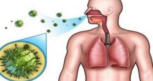 اعراض البلغم بالصدر